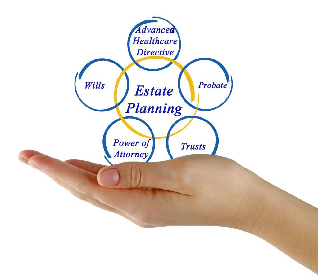 basic estate planning, power of attorney,Virginia Beach, Norfolk, Portsmouth, Chesapeake, Suffolk, Isle of Wight, Smithfield, Hampton, Newport News, Yorktown, Gloucester, Williamsburg, Richmond, Henrico, Chesterfield, Powhatan, Dinwiddie, Franklin, Accomack, Petersburg, Poquoson, Amelia, Prince George, Goochland, Charles City, Sussex, Colonial Heights, Hopewell, Mechanicsville, Hanover, and Midlothian